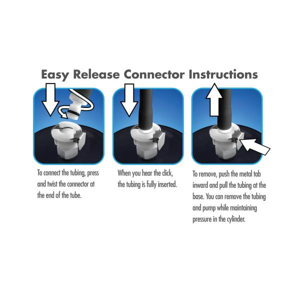 Performance Pump Tubing & Connector Accessory Kit